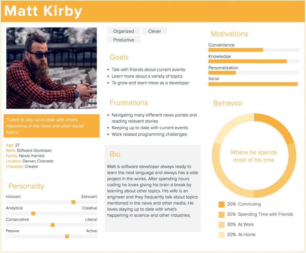 Matt Kirby persona